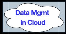 OSU CSE 3244 - Data Mgmt in Cloud